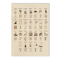 Harry's Alphabet Poster from Mina Lima